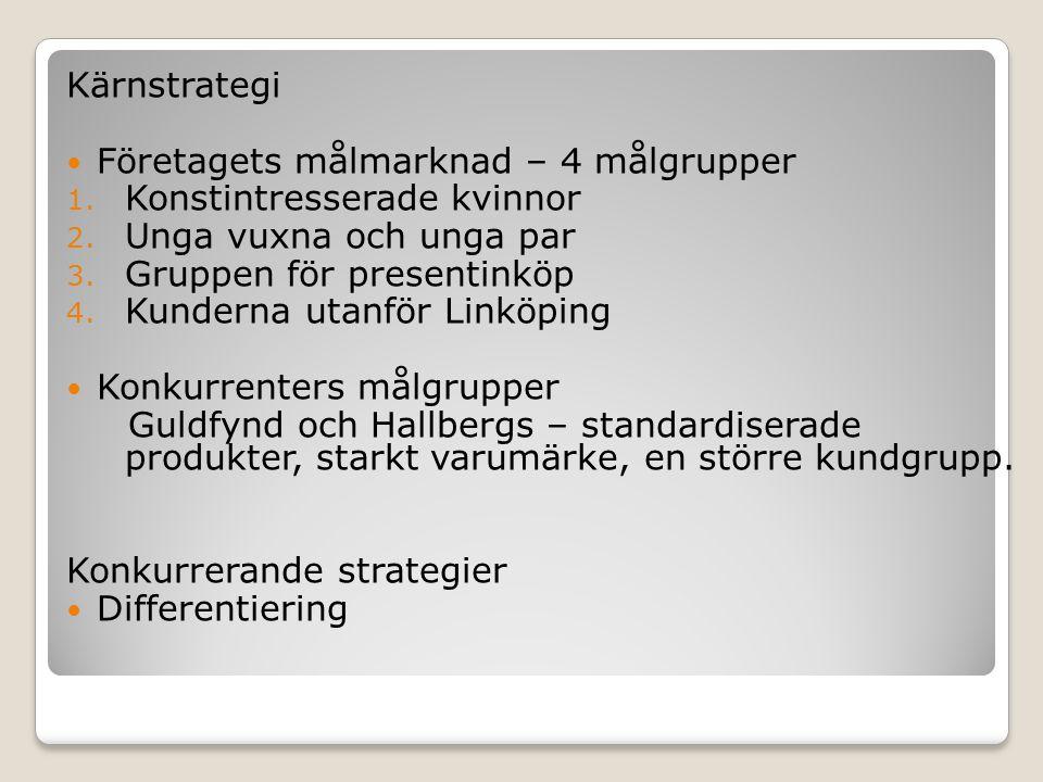 Kärnstrategi  Företagets målmarknad – 4 målgrupper 1. Konstintresserade kvinnor 2. Unga vuxna och unga par 3. Gruppen för presentinköp 4. Kunderna ut