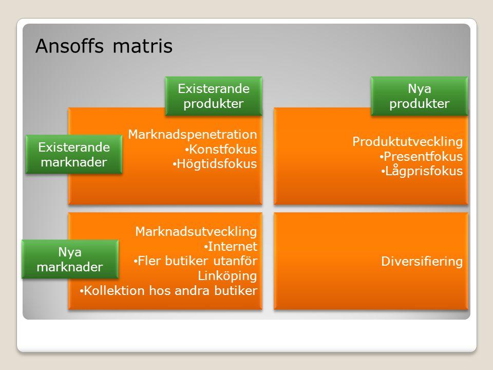 Kärnstrategi  Företagets målmarknad – 4 målgrupper 1.