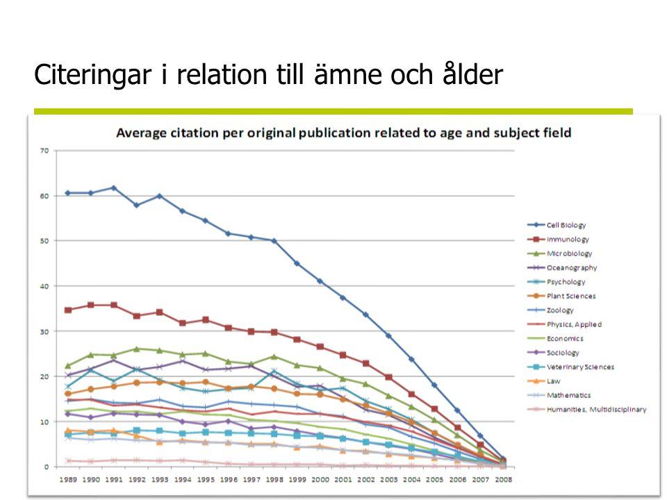 Citeringar i relation till ämne och ålder
