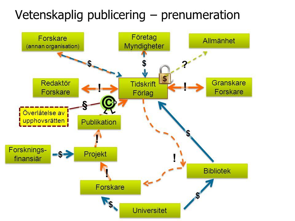 Vetenskaplig publicering – prenumeration Universitet Forskare Bibliotek .