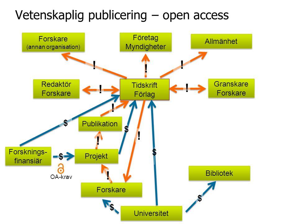 Vetenskaplig publicering – open access Universitet Forskare Bibliotek .