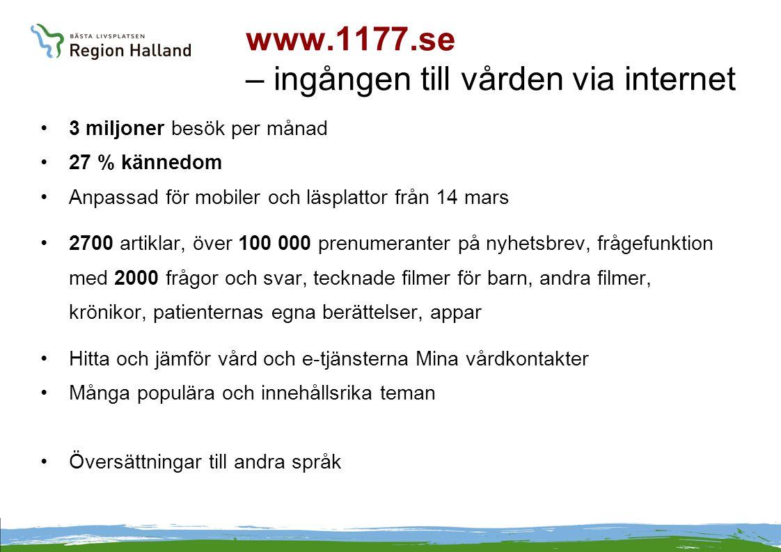 www.1177.se – ingången till vården via internet •3 miljoner besök per månad •27 % kännedom •Anpassad för mobiler och läsplattor från 14 mars •2700 art
