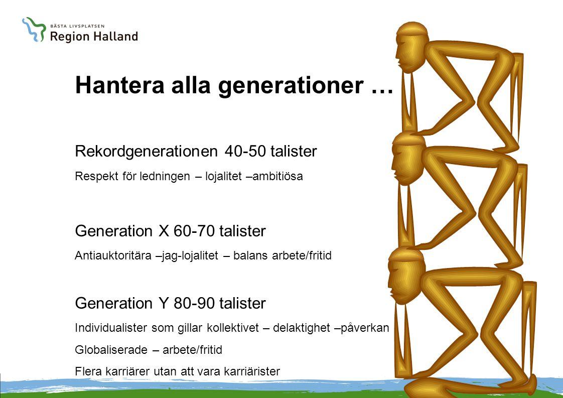 Hantera alla generationer … Rekordgenerationen 40-50 talister Respekt för ledningen – lojalitet –ambitiösa Generation X 60-70 talister Antiauktoritära