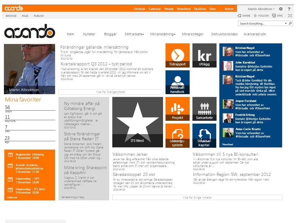 © Acando AB Mina favoriter 56 people 11 documents 7 sites 23 tags NyheterBloggarMitt arbeteMin anställningMina kollegorHemInstruktionsvideoAvancerad s