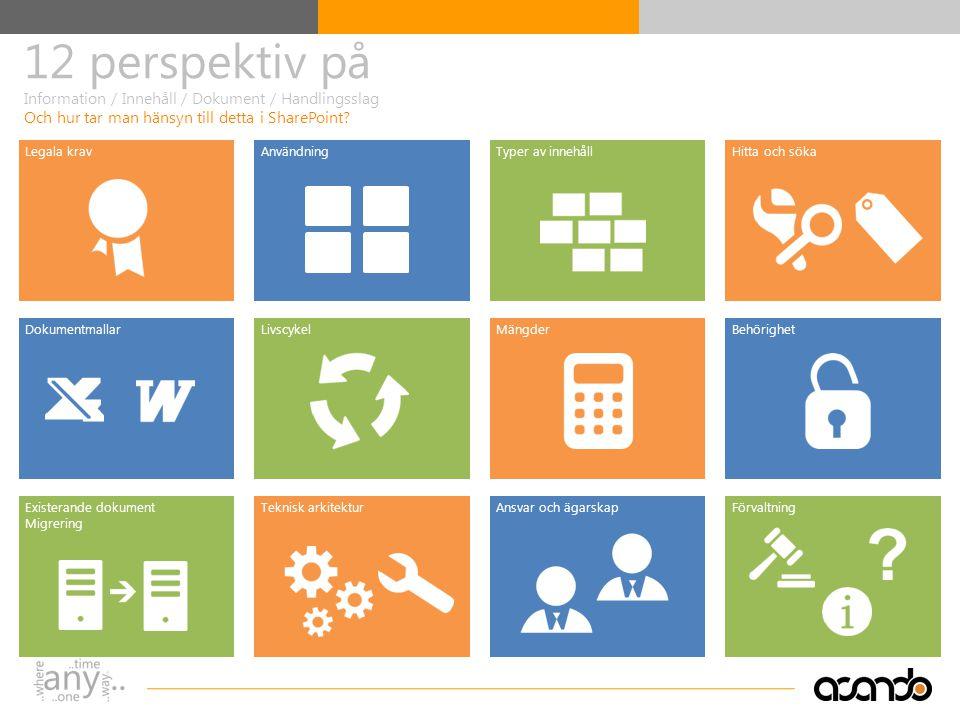 © Acando AB 12 perspektiv på Information / Innehåll / Dokument / Handlingsslag Och hur tar man hänsyn till detta i SharePoint? Existerande dokument Mi