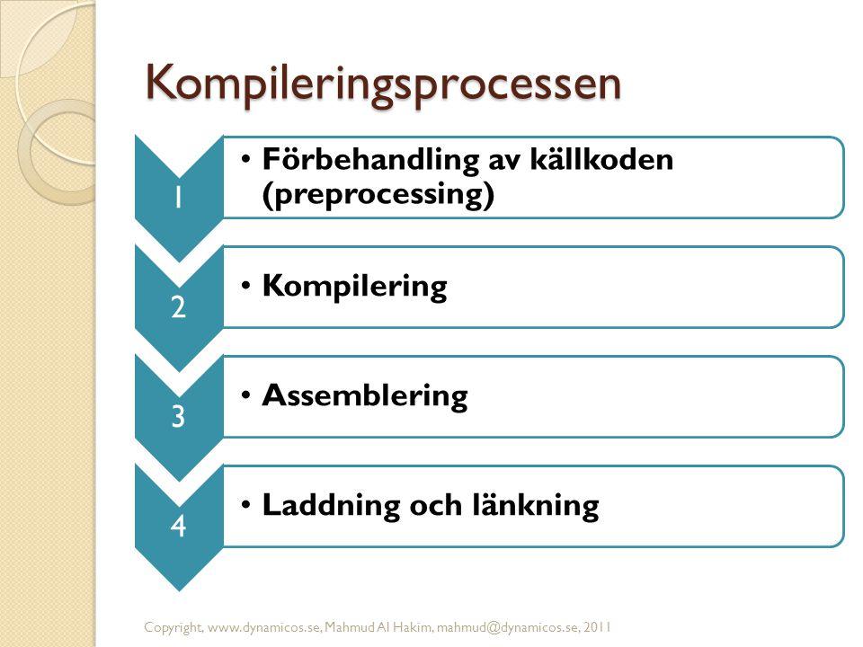 Kompileringsprocessen