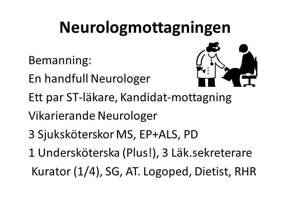 Neurologmottagningen Bemanning: En handfull Neurologer Ett par ST-läkare, Kandidat-mottagning Vikarierande Neurologer 3 Sjuksköterskor MS, EP+ALS, PD 1 Undersköterska (Plus!), 3 Läk.sekreterare Kurator (1/4), SG, AT.