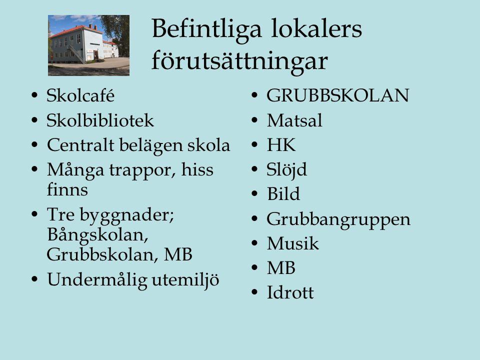 Befintliga lokalers förutsättningar •Skolcafé •Skolbibliotek •Centralt belägen skola •Många trappor, hiss finns •Tre byggnader; Bångskolan, Grubbskola