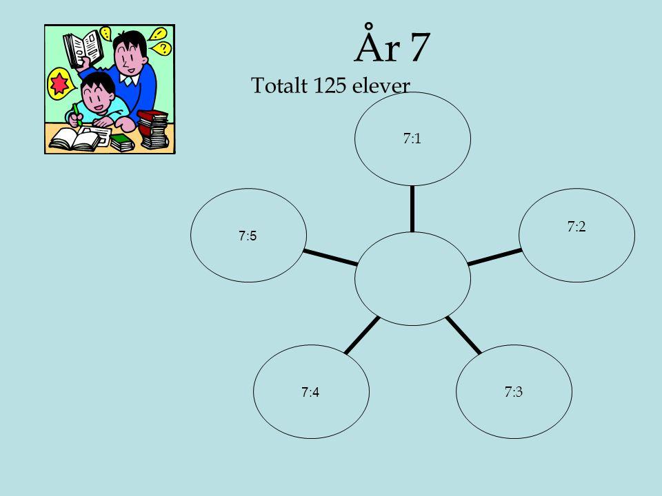 År 7 Totalt 125 elever 7:1 7:2 7:3 7:47:5