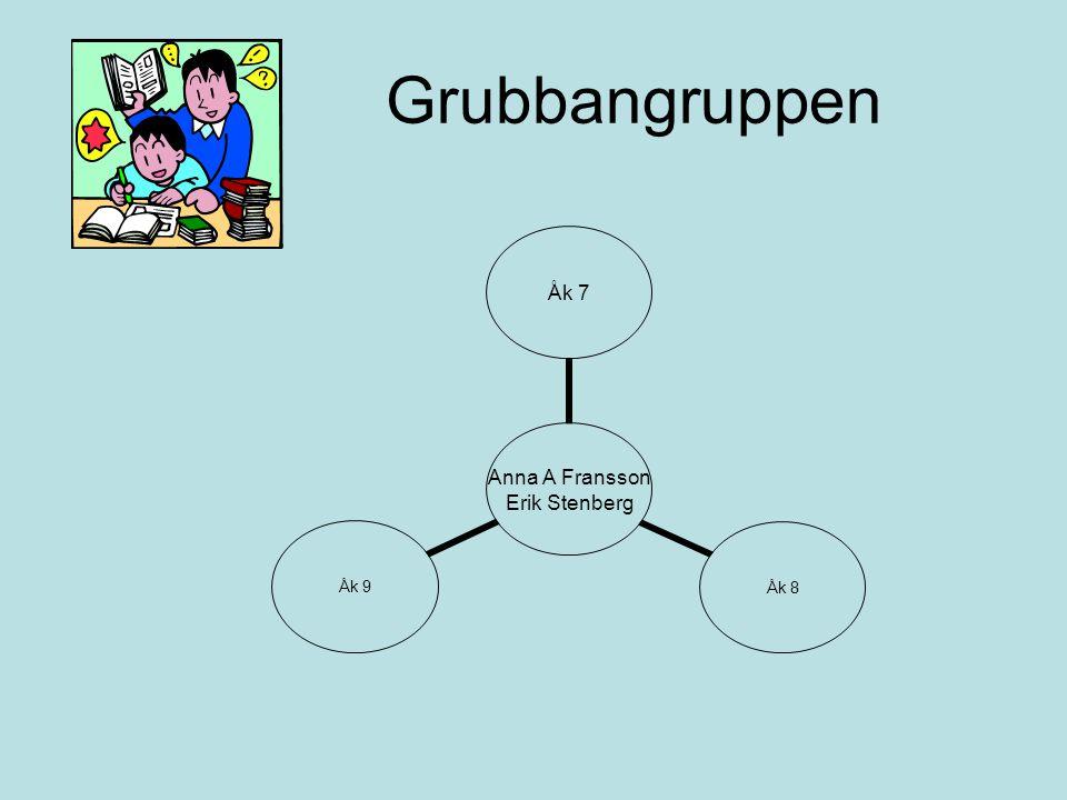 Grubbangruppen Anna A Fransson Erik Stenberg Åk 7Åk 8Åk 9