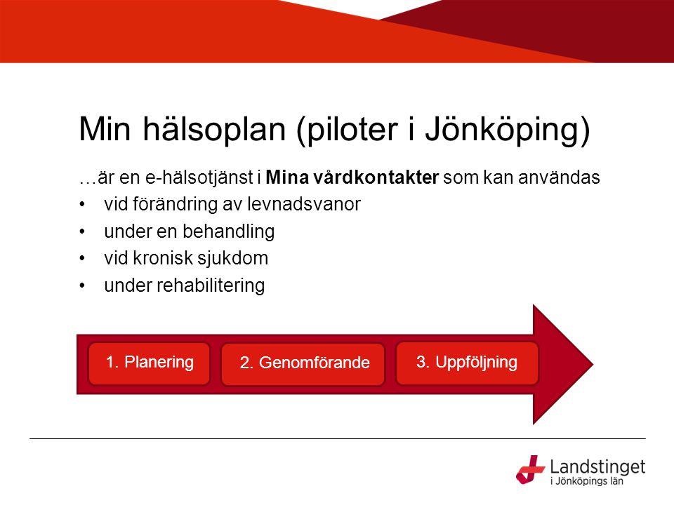Min hälsoplan (piloter i Jönköping) …är en e-hälsotjänst i Mina vårdkontakter som kan användas •vid förändring av levnadsvanor •under en behandling •v