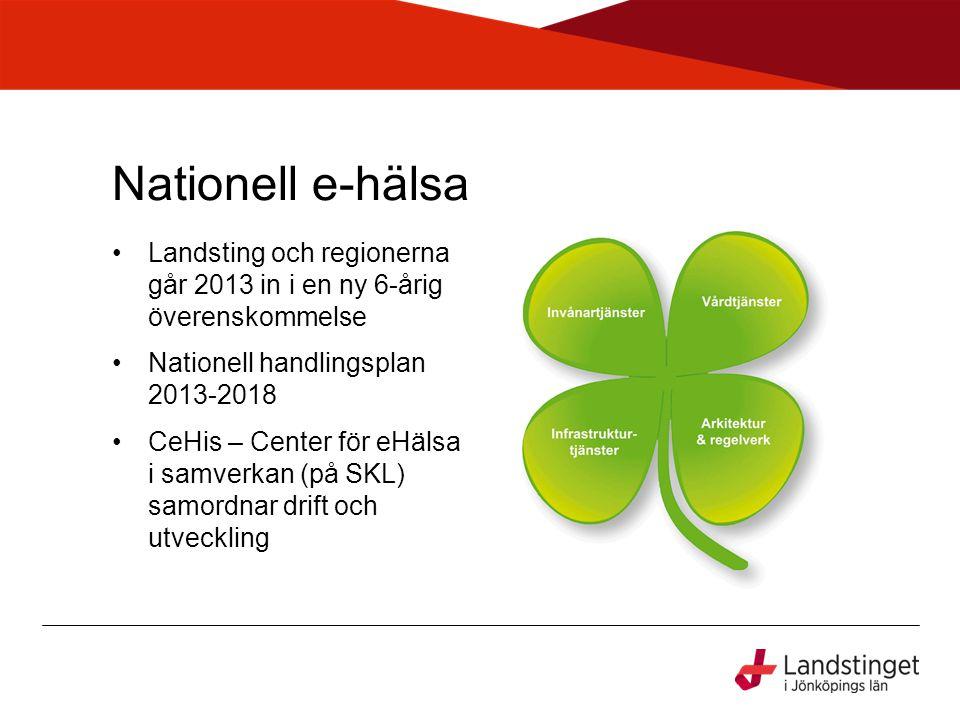 Nationell e-hälsa •Landsting och regionerna går 2013 in i en ny 6-årig överenskommelse •Nationell handlingsplan 2013-2018 •CeHis – Center för eHälsa i