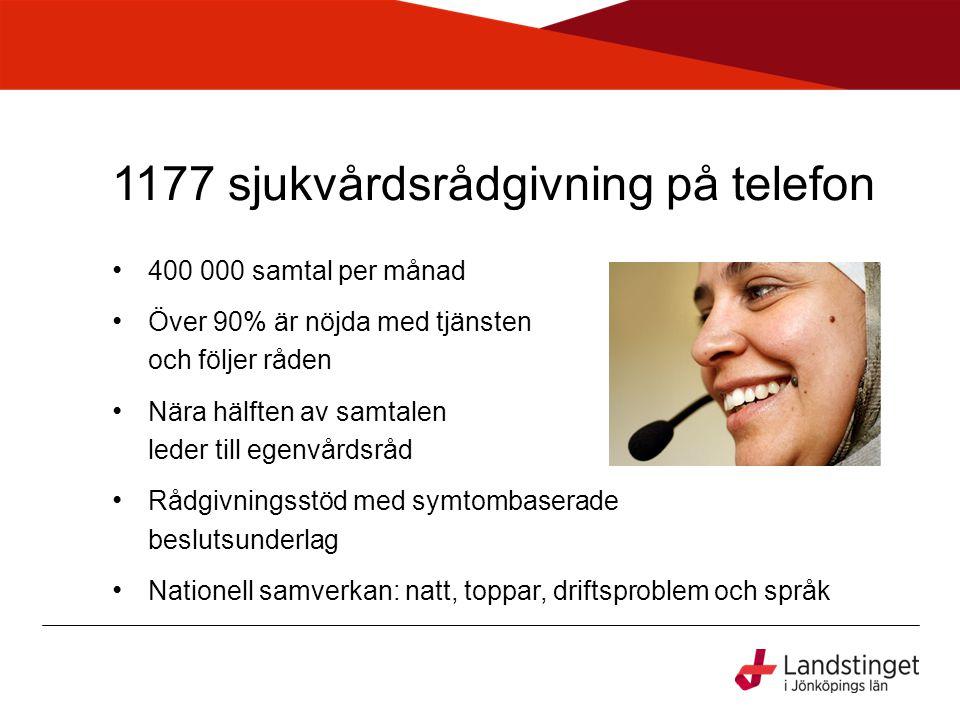 1177 sjukvårdsrådgivning på telefon • 400 000 samtal per månad • Över 90% är nöjda med tjänsten och följer råden • Nära hälften av samtalen leder till