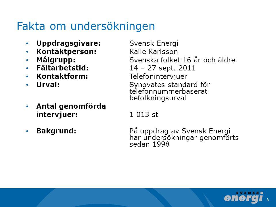 3 Fakta om undersökningen • Uppdragsgivare: Svensk Energi • Kontaktperson:Kalle Karlsson • Målgrupp:Svenska folket 16 år och äldre • Fältarbetstid:14 – 27 sept.