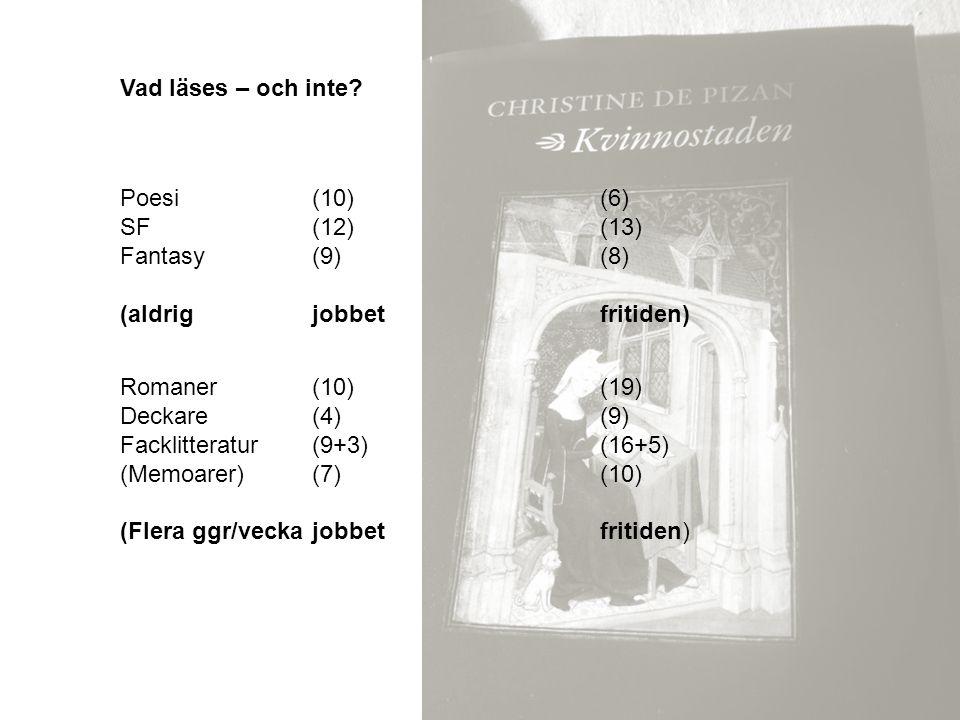 Vad läses – och inte? Poesi (10)(6) SF (12)(13) Fantasy (9)(8) (aldrigjobbetfritiden) Romaner (10)(19) Deckare (4)(9) Facklitteratur (9+3)(16+5) (Memo