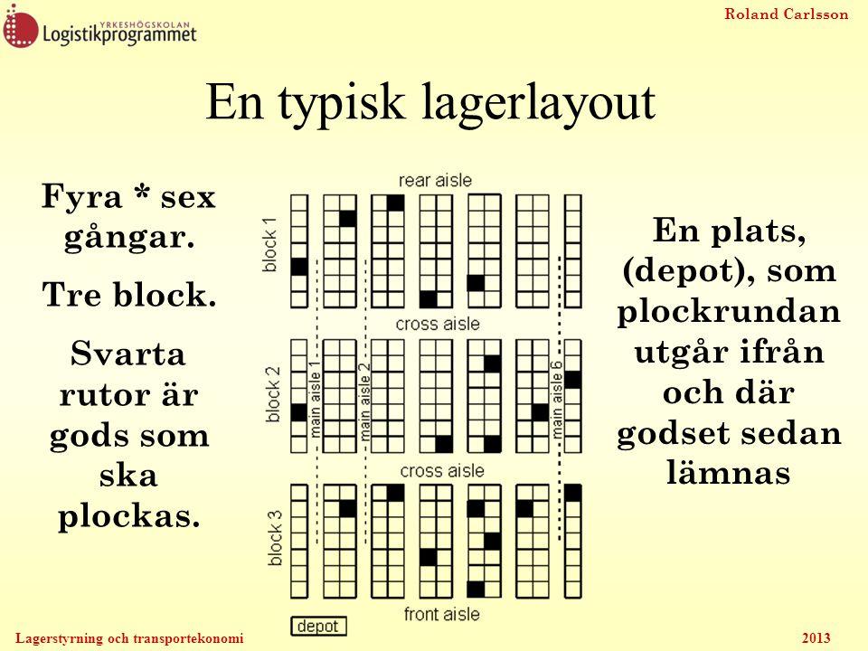 Roland Carlsson Lagerstyrning och transportekonomi 2013 En typisk lagerlayout Fyra * sex gångar. Tre block. Svarta rutor är gods som ska plockas. En p
