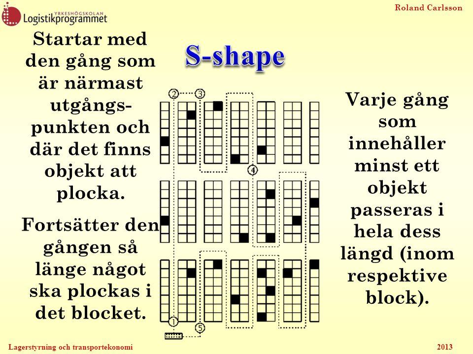 Roland Carlsson Lagerstyrning och transportekonomi 2013 Startar med den gång som är närmast utgångs- punkten och där det finns objekt att plocka.