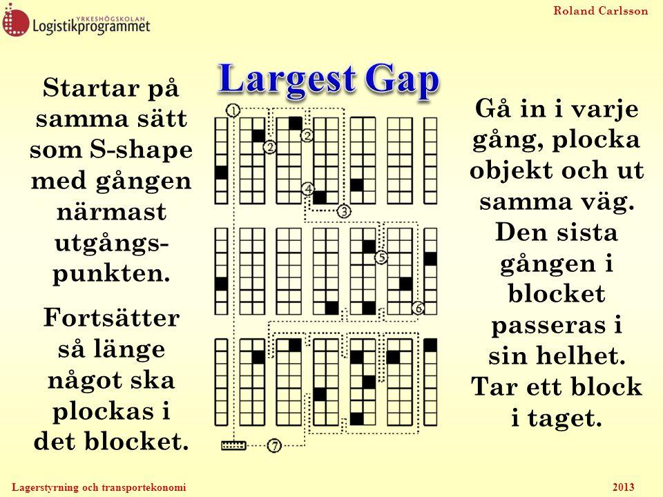 Roland Carlsson Lagerstyrning och transportekonomi 2013 Startar på samma sätt som S-shape med gången närmast utgångs- punkten. Fortsätter så länge någ