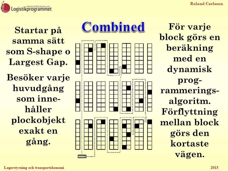 Roland Carlsson Lagerstyrning och transportekonomi 2013 Startar på samma sätt som S-shape o Largest Gap. Besöker varje huvudgång som inne- håller ploc