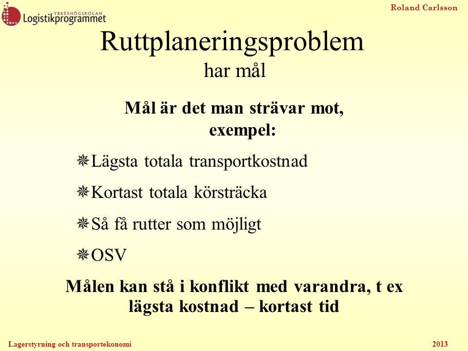 Roland Carlsson Lagerstyrning och transportekonomi 2013 Ruttplaneringsproblem har mål Mål är det man strävar mot, exempel:  Lägsta totala transportko