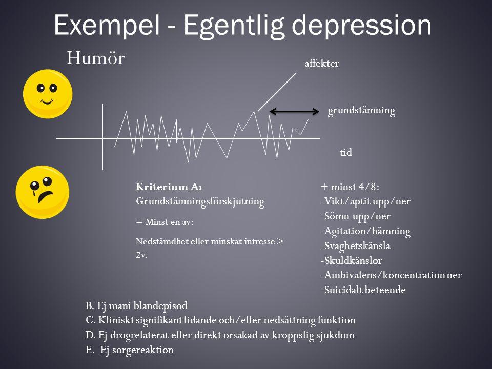Exempel - Egentlig depression Humör affekter grundstämning Kriterium A: Grundstämningsförskjutning = Minst en av: Nedstämdhet eller minskat intresse >