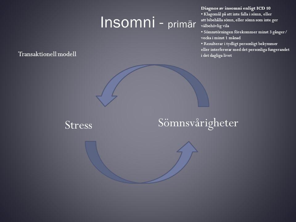 Insomni - primär Stress Sömnsvårigheter Transaktionell modell Diagnos av insomni enligt ICD 10 • Klagomål på att inte falla i sömn, eller att bibehåll
