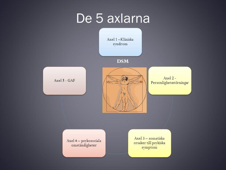 De 5 axlarna Axel 1 –Kliniska syndrom Axel 2 - Personlighetsstörningar Axel 3 – somatiska orsaker till psykiska symptom Axel 4 – psykosociala omständi