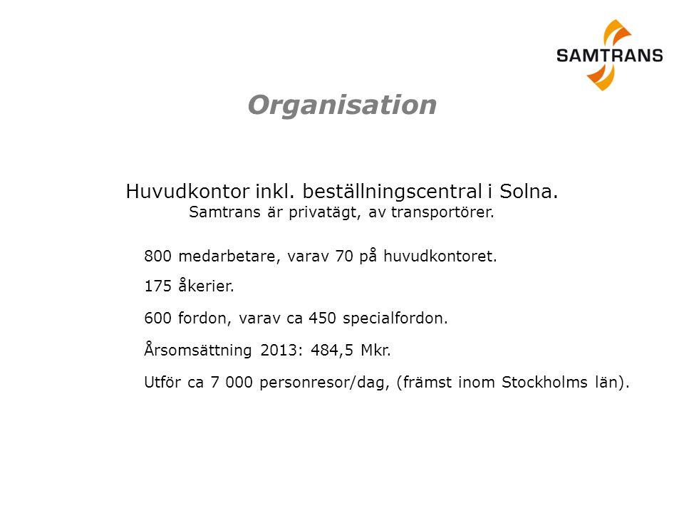 Organisation Huvudkontor inkl. beställningscentral i Solna. Samtrans är privatägt, av transportörer. 600 fordon, varav ca 450 specialfordon. 175 åkeri
