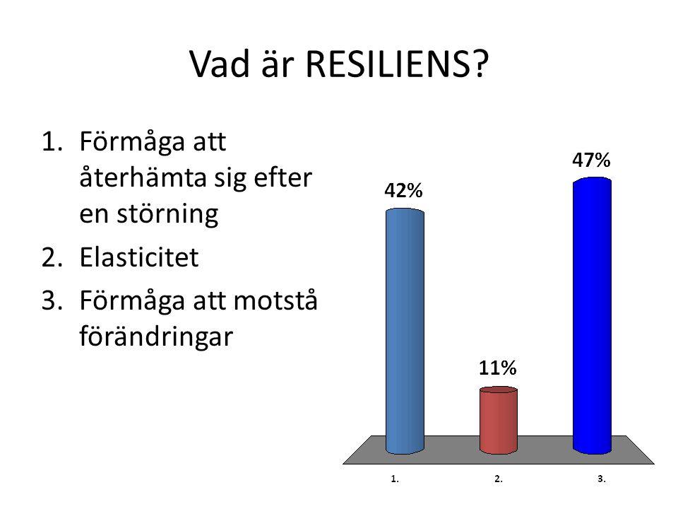 Vad är RESILIENS? 1.Förmåga att återhämta sig efter en störning 2.Elasticitet 3.Förmåga att motstå förändringar