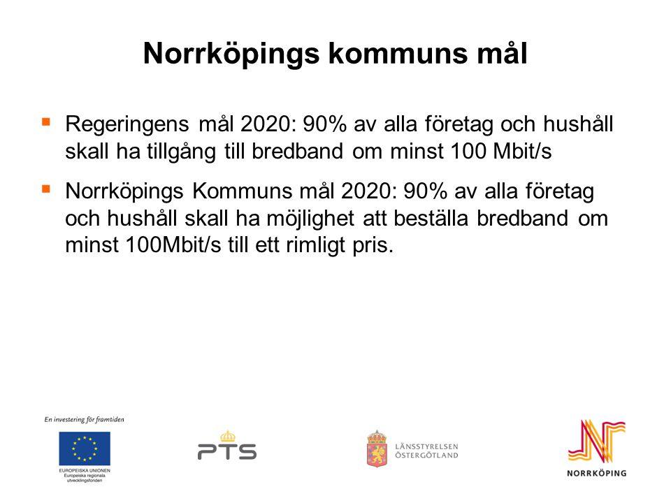 Norrköpings kommuns mål  Regeringens mål 2020: 90% av alla företag och hushåll skall ha tillgång till bredband om minst 100 Mbit/s  Norrköpings Kommuns mål 2020: 90% av alla företag och hushåll skall ha möjlighet att beställa bredband om minst 100Mbit/s till ett rimligt pris.