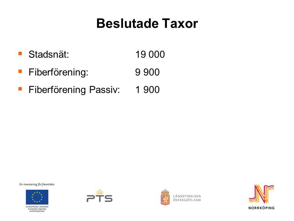 Beslutade Taxor  Stadsnät:19 000  Fiberförening:9 900  Fiberförening Passiv:1 900