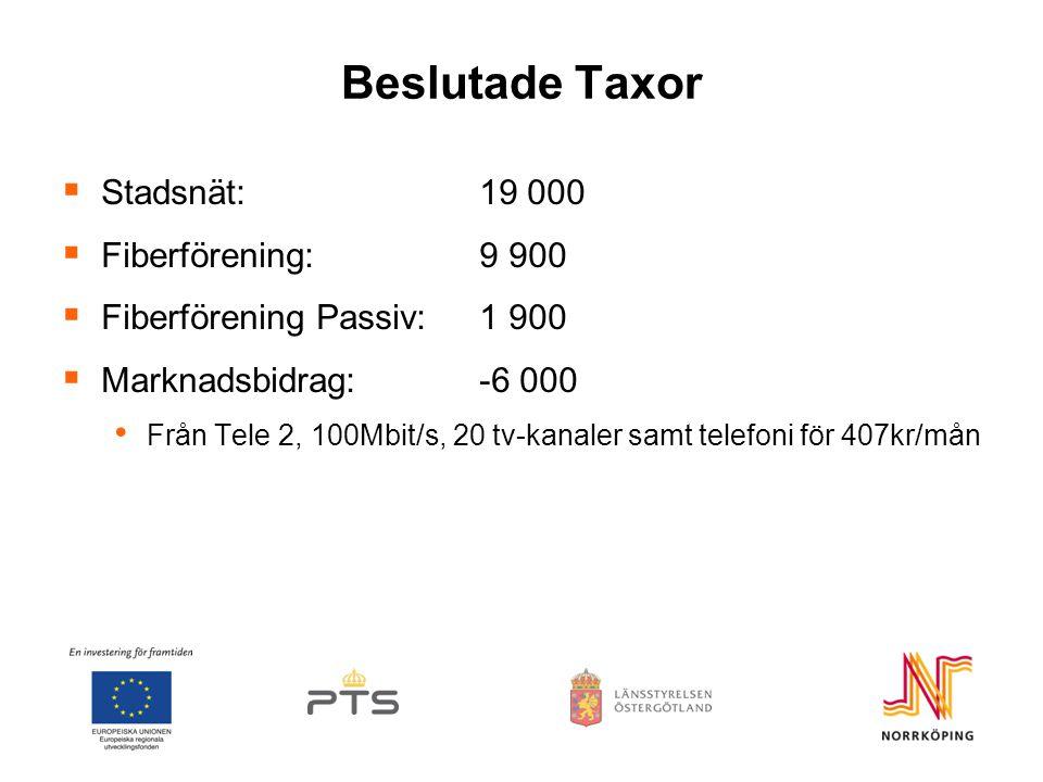 Beslutade Taxor  Stadsnät:19 000  Fiberförening:9 900  Fiberförening Passiv:1 900  Marknadsbidrag:-6 000 • Från Tele 2, 100Mbit/s, 20 tv-kanaler samt telefoni för 407kr/mån