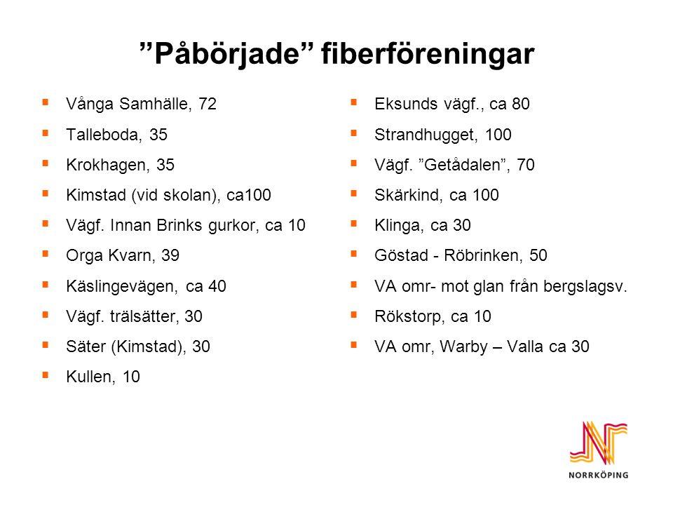 Påbörjade fiberföreningar  Vånga Samhälle, 72  Talleboda, 35  Krokhagen, 35  Kimstad (vid skolan), ca100  Vägf.