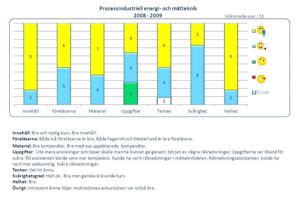Processindustriell energi- och mätteknik 2008 - 2009 Innehåll: Bra och nyttig kurs. Bra innehåll. Föreläsarna: Båda två föreläsarna är bra. Både Fager