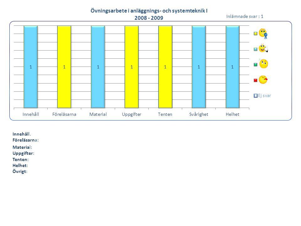Övningsarbete i anläggnings- och systemteknik I 2008 - 2009 Innehåll. Föreläsarna: Material: Uppgifter: Tenten: Helhet: Övrigt: Inlämnade svar : 1