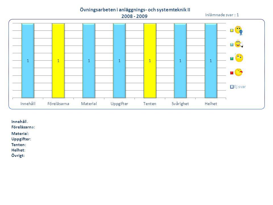 Övningsarbeten i anläggnings- och systemteknik II 2008 - 2009 Innehåll. Föreläsarna: Material: Uppgifter: Tenten: Helhet: Övrigt: Inlämnade svar : 1