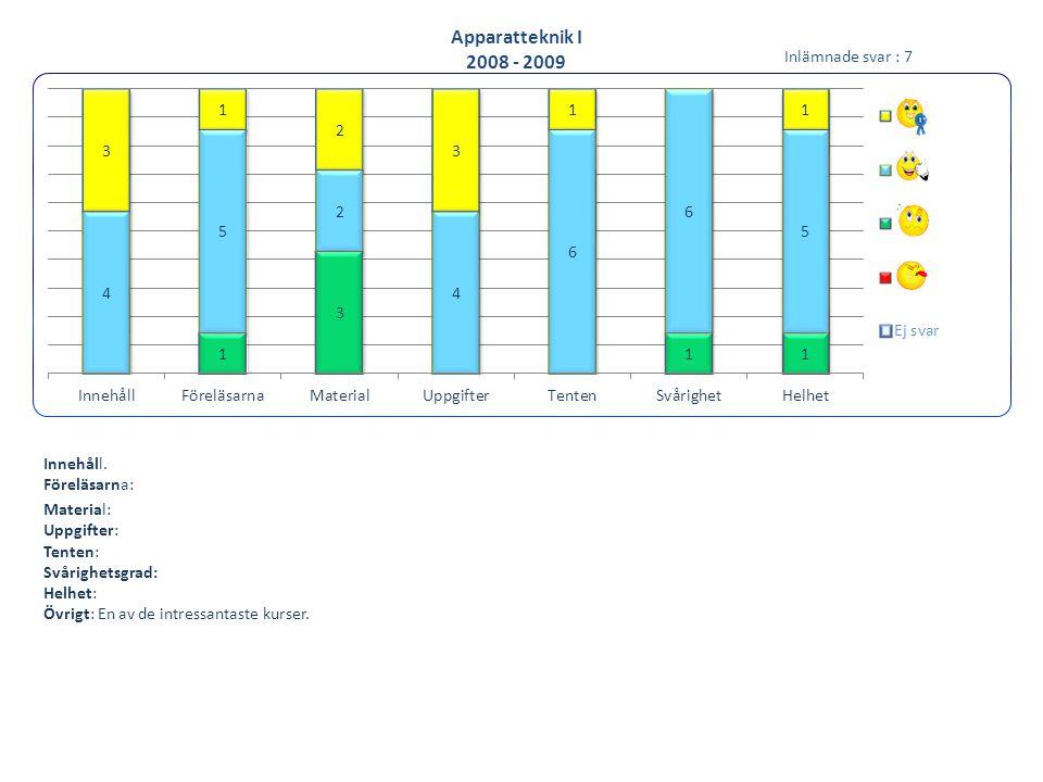 Apparatteknik I 2008 - 2009 Innehåll. Föreläsarna: Material: Uppgifter: Tenten: Svårighetsgrad: Helhet: Övrigt: En av de intressantaste kurser. Inlämn