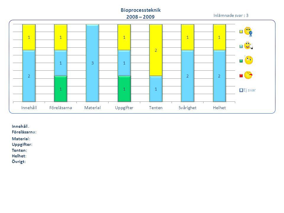 Bioprocessteknik 2008 – 2009 Innehåll. Föreläsarna: Material: Uppgifter: Tenten: Helhet: Övrigt: Inlämnade svar : 3