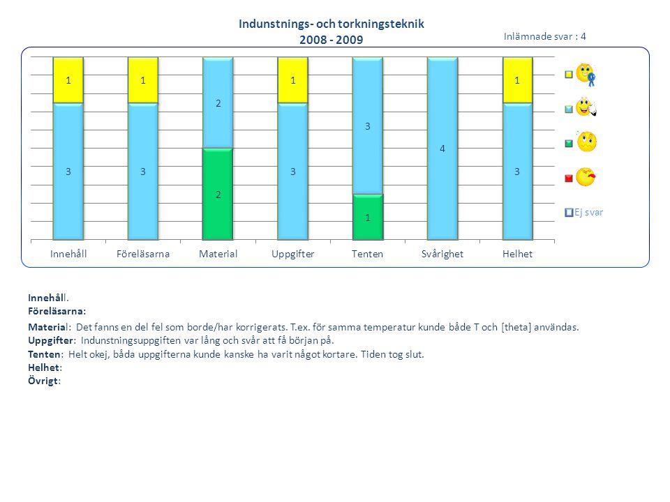 Indunstnings- och torkningsteknik 2008 - 2009 Innehåll. Föreläsarna: Material: Det fanns en del fel som borde/har korrigerats. T.ex. för samma tempera
