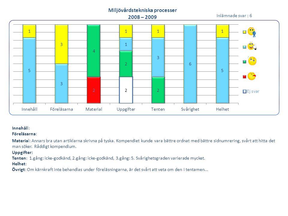 Miljövårdstekniska processer 2008 – 2009 Innehåll: Föreläsarna: Material: Annars bra utan artiklarna skrivna på tyska. Kompendiet kunde vara bättre or