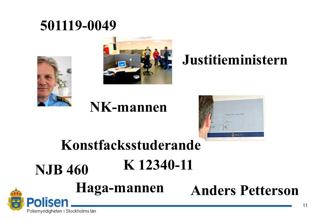 12 Polismyndigheten i Stockholms län Personuppgiftsansvarig Den som ensam eller tillsammans med andra bestämmer ändamålen med och medlen för behandlingen. Som regel är det en organisation som avses – inte chefen eller tjänstemannen.