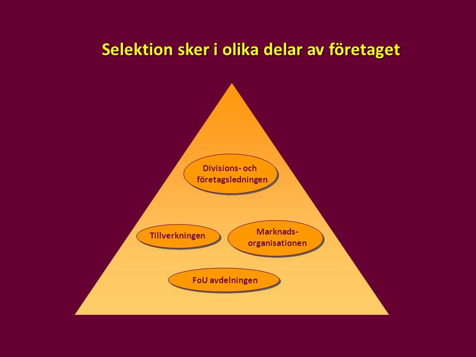 Selektion sker i olika delar av företaget FoU avdelningen Marknads- organisationen Tillverkningen Divisions- och företagsledningen