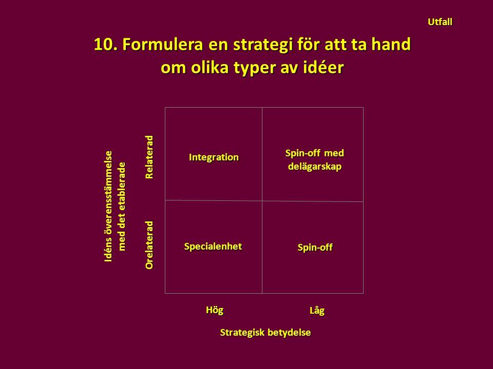 Idéns överensstämmelse med det etablerade Relaterad Orelaterad Strategisk betydelse Hög Låg Specialenhet Integration Spin-off Spin-off med delägarskap
