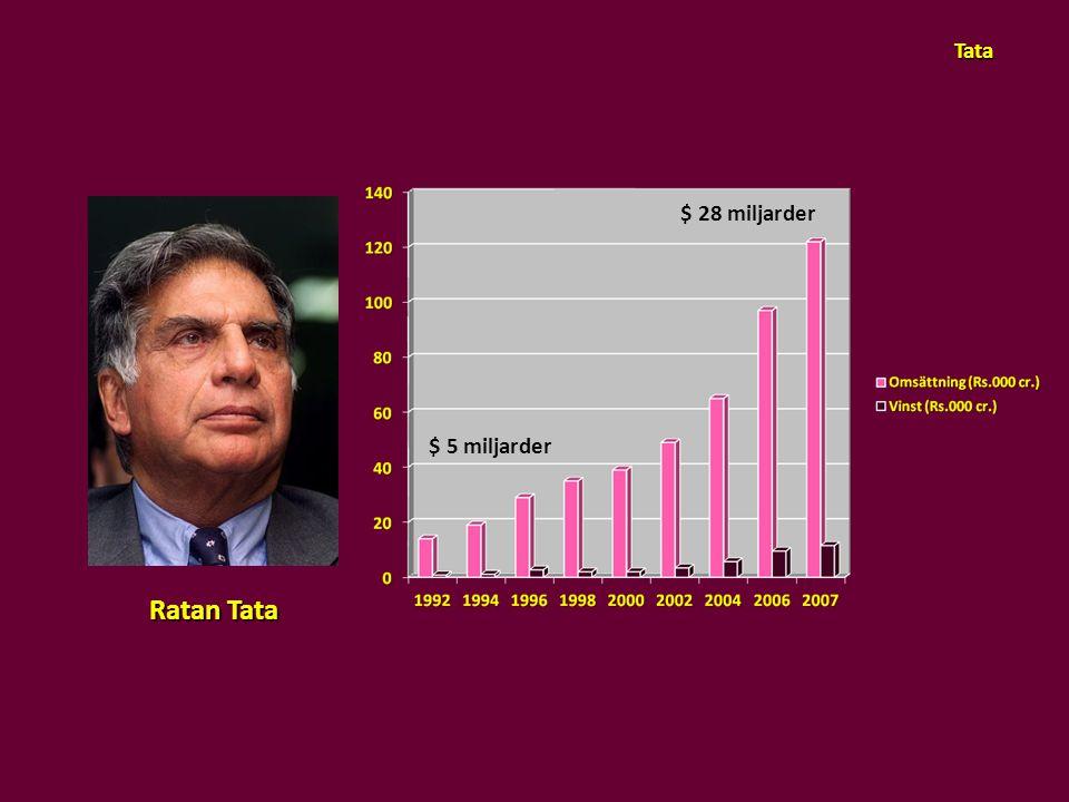 Tata Ratan Tata $ 5 miljarder $ 28 miljarder