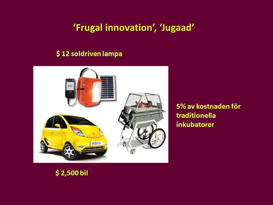 'Frugal innovation', 'Jugaad' $ 2,500 bil $ 12 soldriven lampa 5% av kostnaden för traditionella inkubatorer