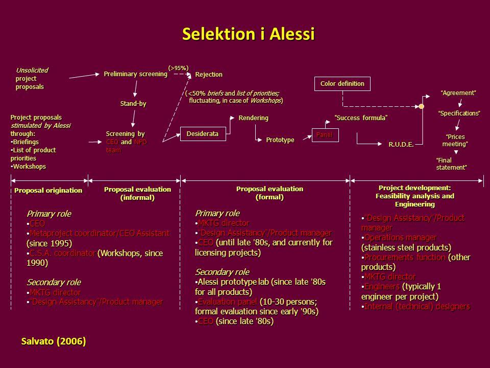 8.Öka variationen i selektionssystemet 1.