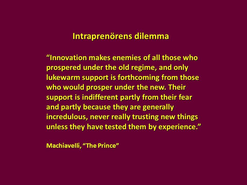 Fem faktorer som förklarar varför 1.Instinkt/mentala bilder av framgångsrika produkter och tjänster: Det här ser inte ut som något vi har gjort förut. 2.Uppfattad roll I företaget: Det är inte mitt jobb att hitta på nya saker. 3.Incitament: Det här kommer bara ge mig problem.