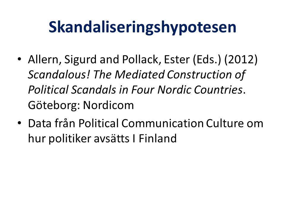 Skandaliseringshypotesen • Allern, Sigurd and Pollack, Ester (Eds.) (2012) Scandalous.