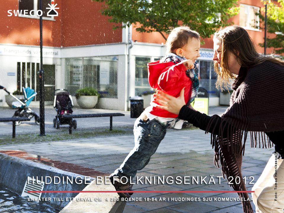 ◄ ► 12 HUDDINGE BEFOLKNINGSENKÄT 2012 SERVICE I BOSTADSOMRÅDET