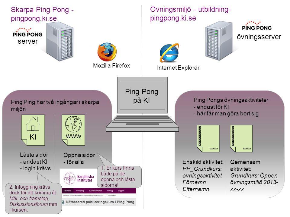 server övningsserver Skarpa Ping Pong - pingpong.ki.se Övningsmiljö - utbildning- pingpong.ki.se Internet Explorer Mozilla Firefox Öppna sidor - för a
